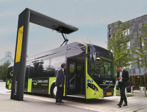 electric buses market