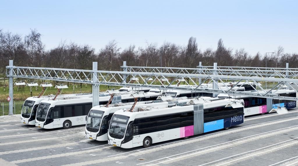 electric bus market europe