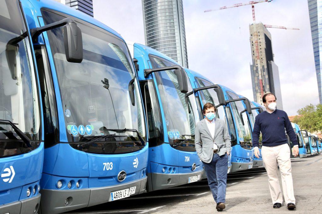 bus market 2020