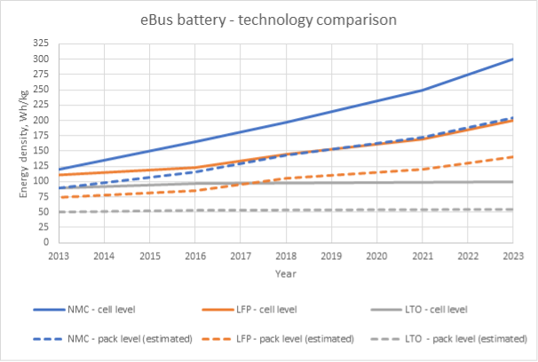 bmz battery